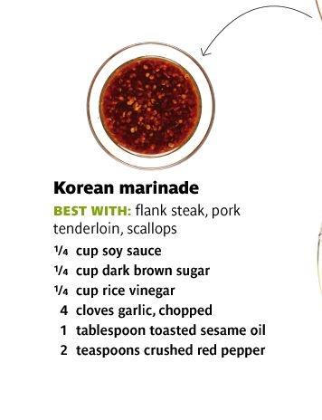 Korean marinade | Food | Pinterest