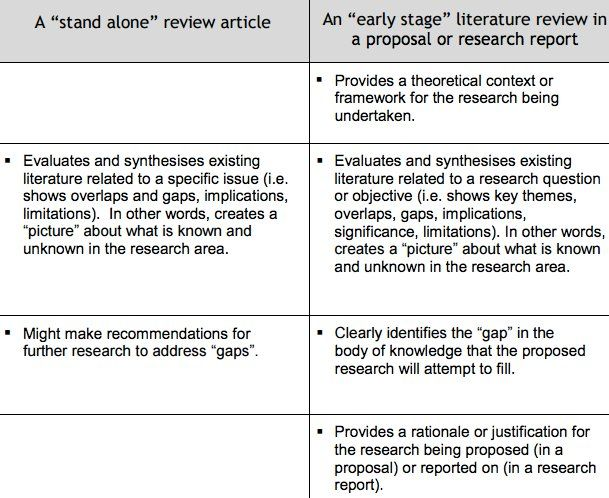 literature review on food security