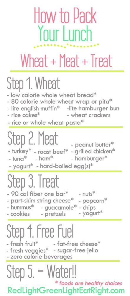How to Pack a #Healthy Lunch