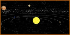 3D Solar System Simulation | Science Websites-Interactive ...