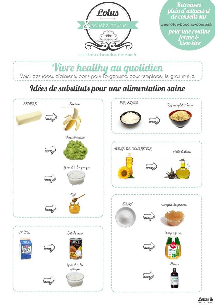 Manger bien cela s'apprend. Nous vous proposons une liste de bonnes habitudes à intégrer à son quotidien grâce à des substituts naturels aux sucre et gras.