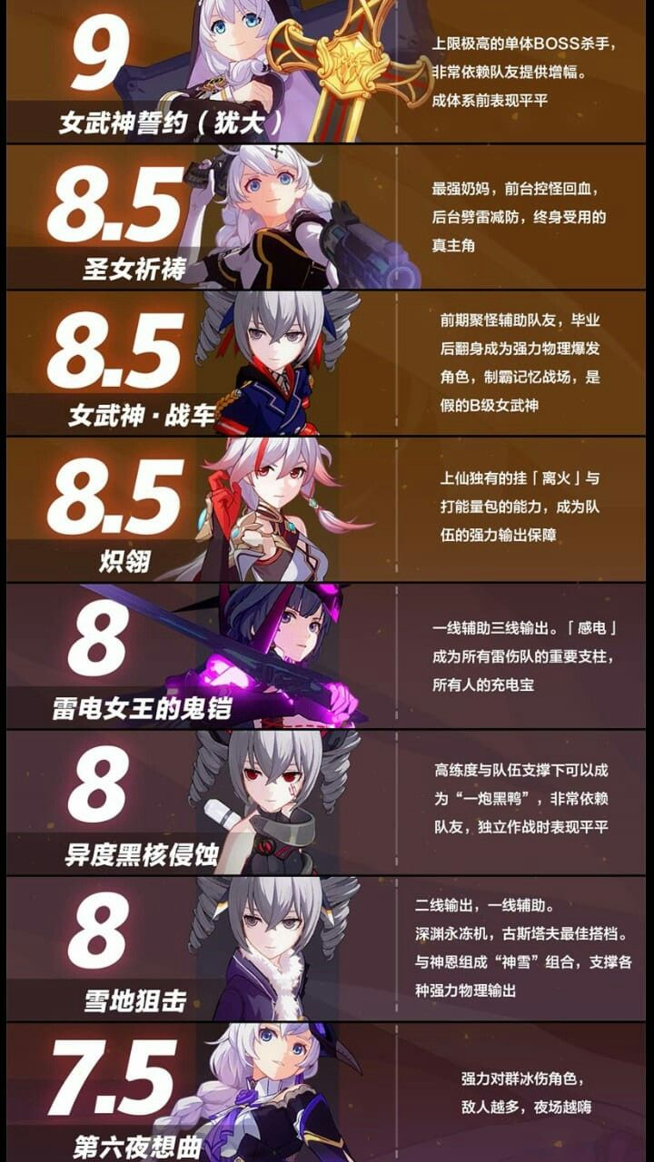 Honkai impact 3rd weapons 2 alex s board in 2019 Weapon