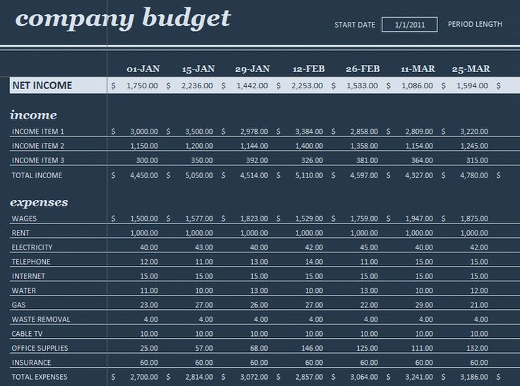 7 best Dashboard images on Pinterest Dashboard design, Dashboard - free excel budget spreadsheets