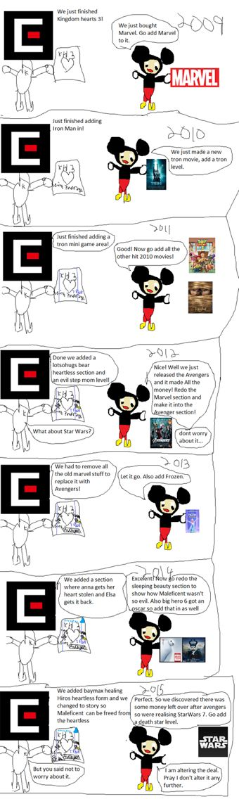 Why KH 3 still has no release date.