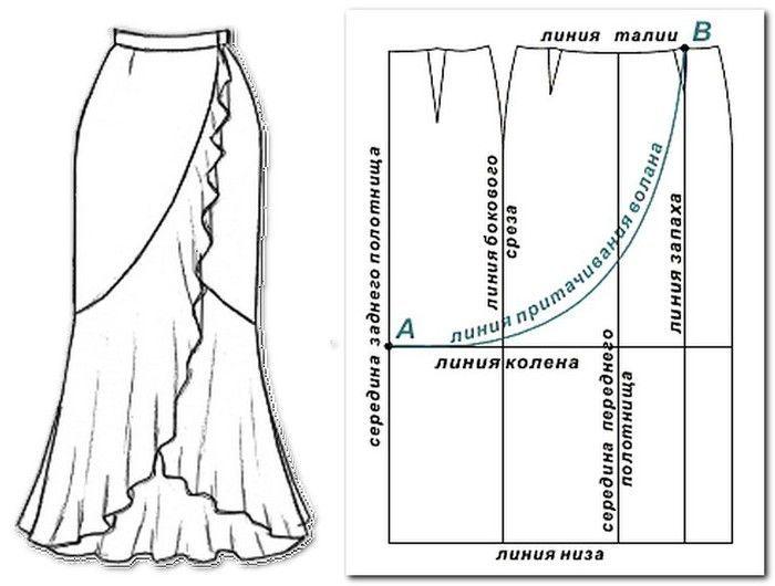 Opciones faldas con volantes (con dibujos de patrones). Comentarios: LiveInternet - Russian Servicio Diarios Online: