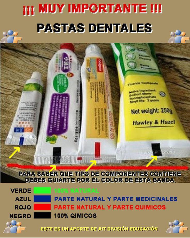 Antes de elegir tu pasta dental tomá en cuenta esto.