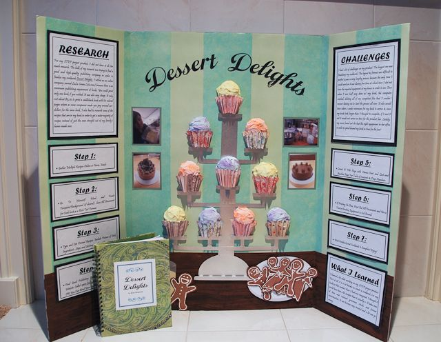 28 best images about Poster presentation idea boards on Pinterest ...