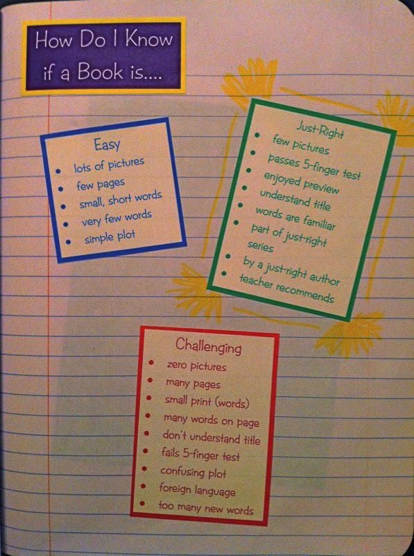 WOW - Reader's Notebook - tons of FREE printables & how to organize/use a Reader's Notebook.