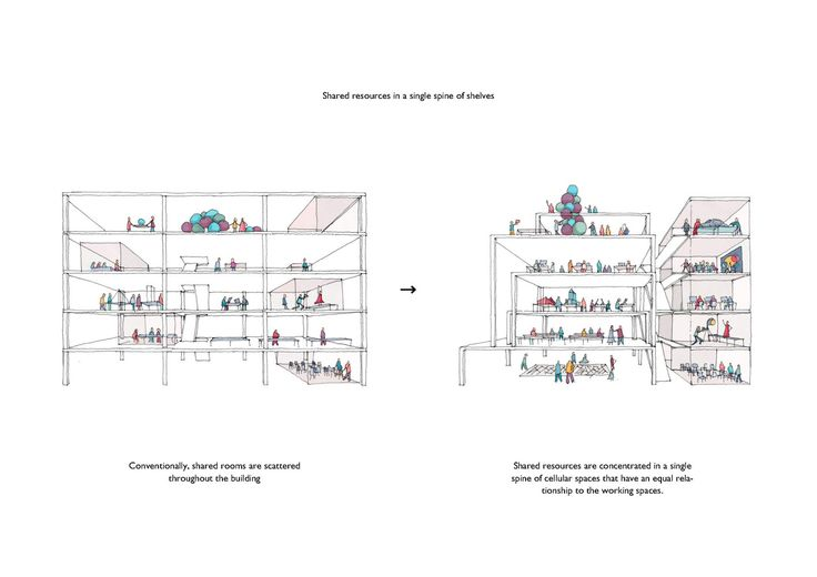 Gallery of Serie Architects Releases RCA Battersea Campus Proposal - 20