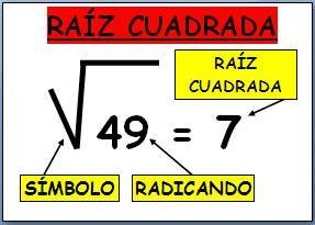 Ramón Hidalgo Rivero 6ºA  Trata de explicar con claridad paso a paso como se calcula la raiz cuadrada