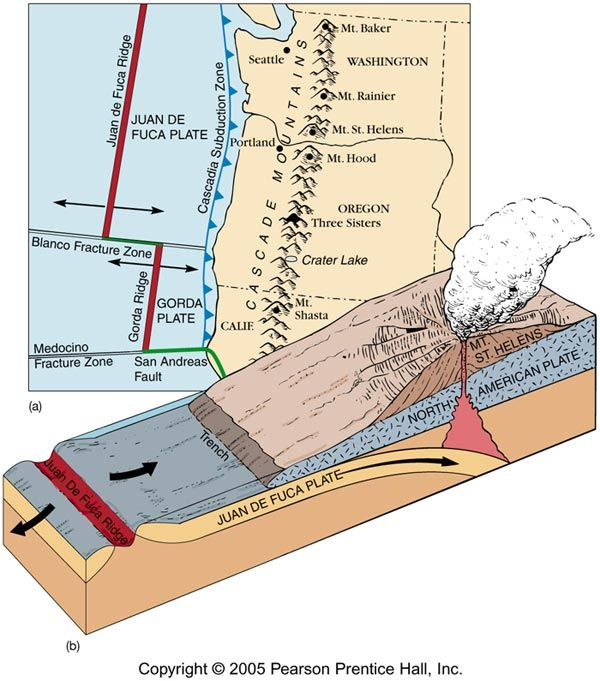B Map B Showing The Tectonic Features Of The Cascade Mountain Range And