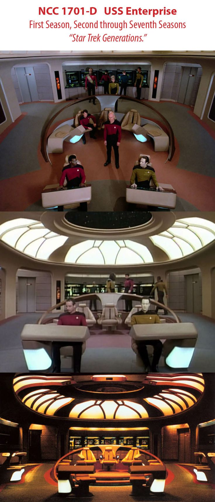 "The Bridge of the USS Enterprise-D first season, second through seventh, and then ""Star Trek: Generations."""