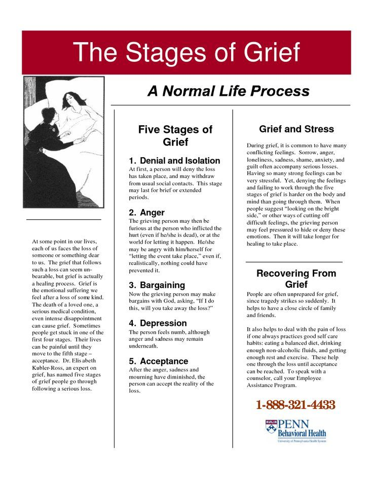 compare grieving process job and kubler ross The 5-stage model of death was developed by elizabeth kubler-ross  kubler-ross's 'on death and dying': theories & summary  for innovation & continuous process.