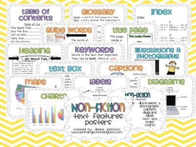 "Non-Fiction Text Features Posters.    "" I created 14 text features posters which you can get by clicking on the preview below! I also used these to do a great activity with my kiddos today.  I introduced each poster, taped them up all around the room and then gathered up some different non-fiction books I had in the room (dictionary, weekly reader, biography and just normal non-fiction books).  I would project a part of the book (a text feature) on the SmartBoard using the Elmo and my…"