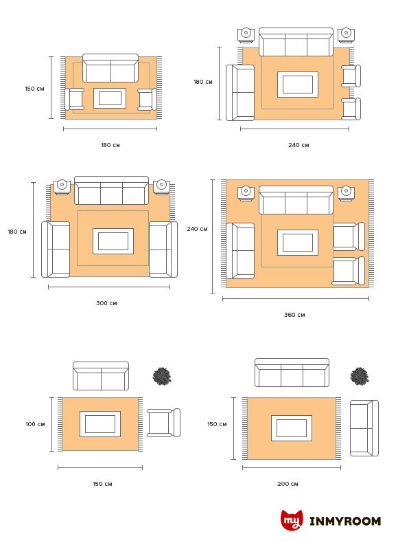 Как правильно постелить ковер: советы и схемы