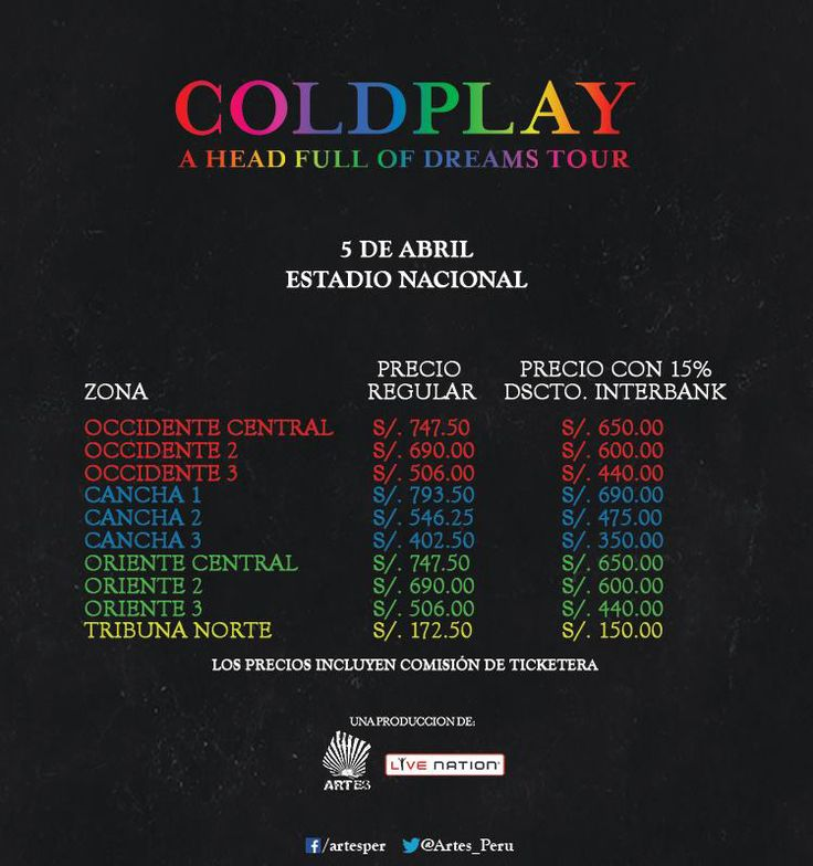 Coldplay en Lima 2016: precios de entradas