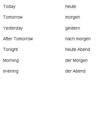 German Words for Times of Day - Learn German