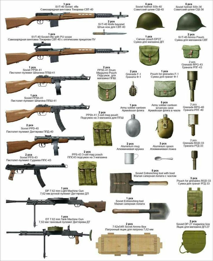 Red Army Weapons and Equipment (Oddly no Mosin displayed).