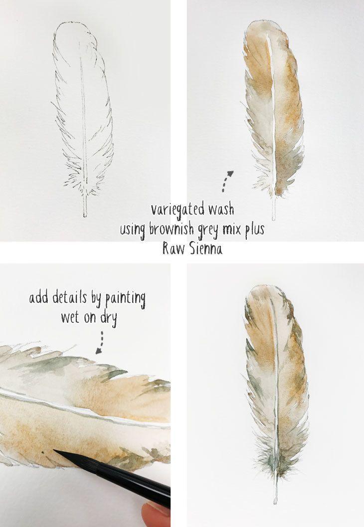 Easy Watercolor Paintings For Beginners Aquarellbilder Fur