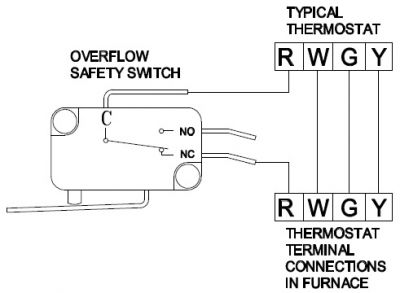 Condensate Pump Safety Switch Wiring Diagram Little Giant Float Wiring Diagram Condensate Pan Pump Condensate Pump Home Depot Electric Fuel Pump Installation Automatic Condensate Pump