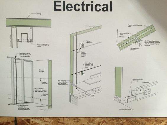 Popsugar Electrical Layout Sips Panels Structural Insulated Panels