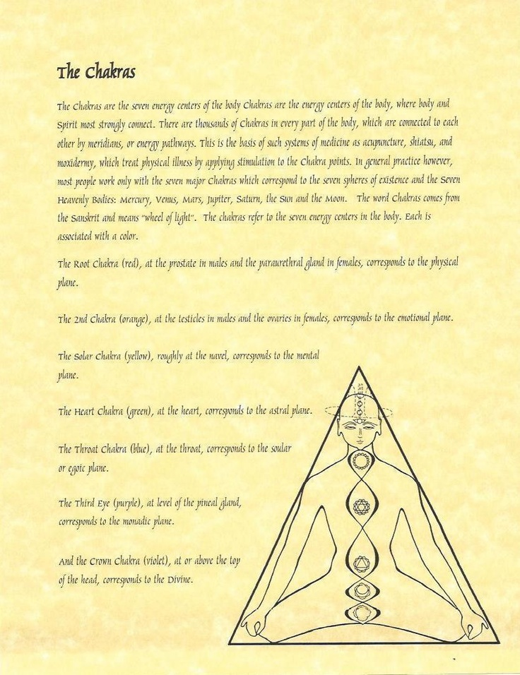 13 best chakras images on pinterest witch witches and 7 chakras chakras fandeluxe Gallery