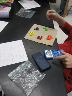 Ms. Milleson's 7th Grade Blog: Probability and Odds - Skittles Activity