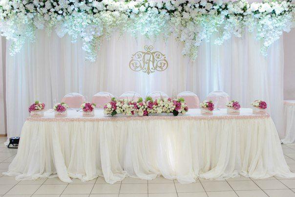 студия дизайна наша свадьба орск - Поиск в Google