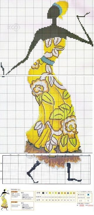 0 point de croix femme africaine robe jaune - cross stitch african woman in yellow dress
