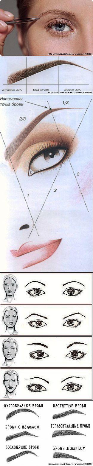 Коррекция бровей в домашних условиях – подробные инструкции с фото. Как выбрать…
