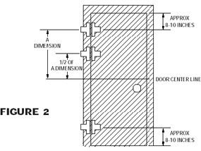 Invisible hinge installation instructions soss door - Interior door installation instructions ...