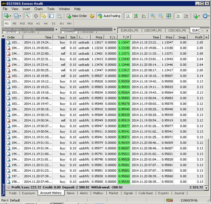Descargar demo forex gratis