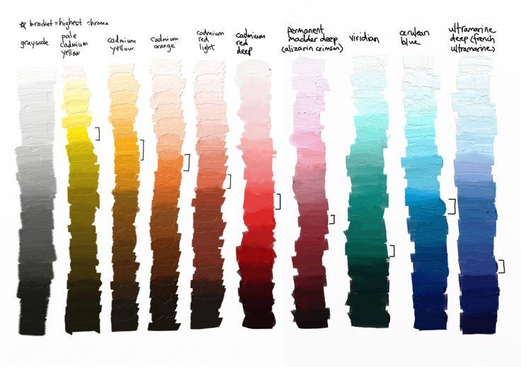 Verhelderde en verdonkerde kleuren