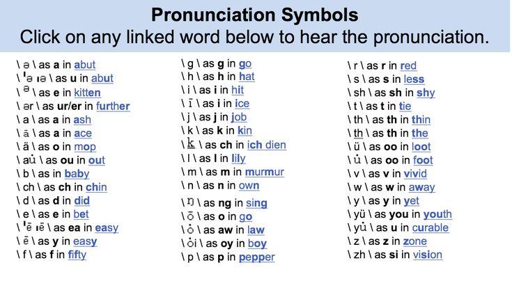 Phonetics International Phonetic Alphabet And Pronunciation College