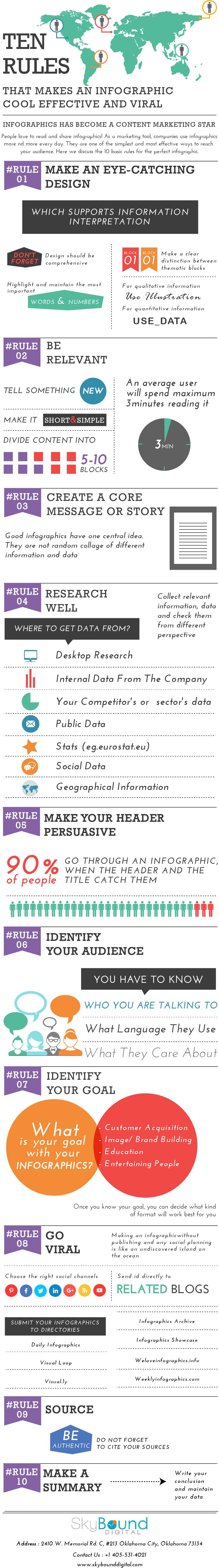 Infographics is an important tool from the content marketing aspect. Infographic has become very popular as people generally enjoy, read, and share new infographics.  But every Infographic do not get huge popularity like others. Skybound Digital, a Digital Marketing Company In Oklahoma discusses about the ten rules that makes an infographic cool effective and viral. for more visit https://www.skybounddigital.com/