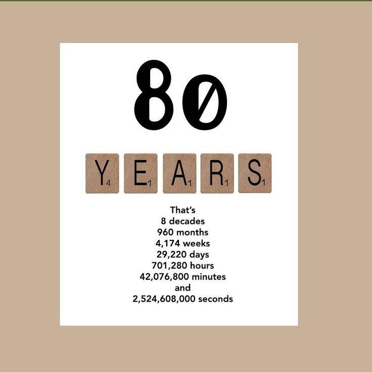 happy 80th birthday quotes