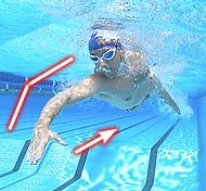 How to avoid and fix swimming shoulder injury