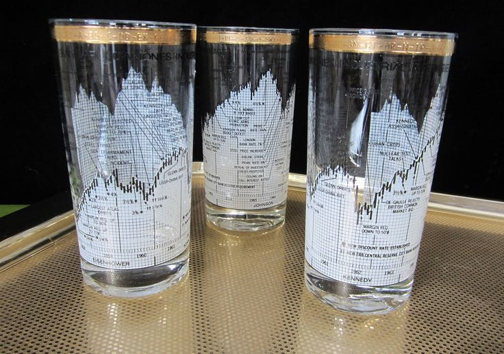 Dow Jones by Cera Vintage Tumbler 3 Pc Set DJIA Stock Market 12 Oz Mad Men Era Cocktail Glasses Gold Band Ticker Time Line 1958-68 NICE! by SaltwaterVillage on Etsy