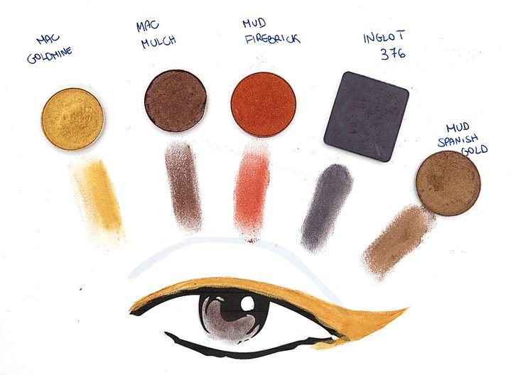 Ciao ragazze! Concludiamo questa mini-serie dedicata ai diversi colori di occhi con i più richiesti: quelli marroni!