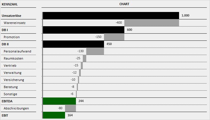 31 Wunderbar Bwa Vorlage Excel Abbildung In 2020 Vorlagen Vorlagen Word Rechnungsvorlage