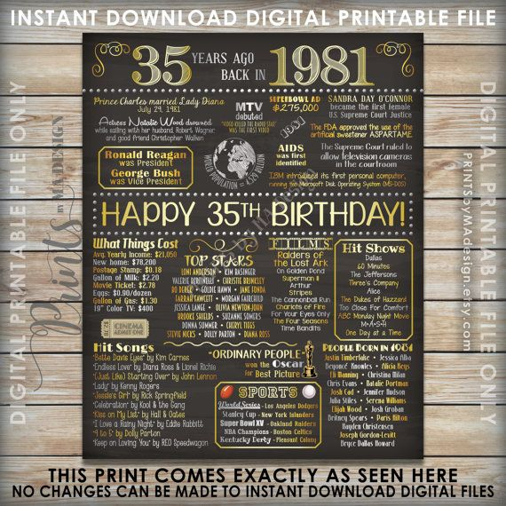 35th Birthday 1981 Chalkboard Poster Sign by PRINTSbyMAdesign