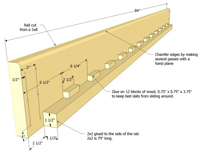 King Size Wood Bed Frame Plans Tpmvnxo