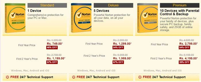 Norton provides complete security software that is different kinds for different uses which protects our PC. Mobile, MAC from threads. Norton antivirus protects windows and Mac operating systems. You can save maximum on Norton security software using with Norton Coupons & promo codes and get the more discount at Couponstechie. You can save our identity from hacker and virus.