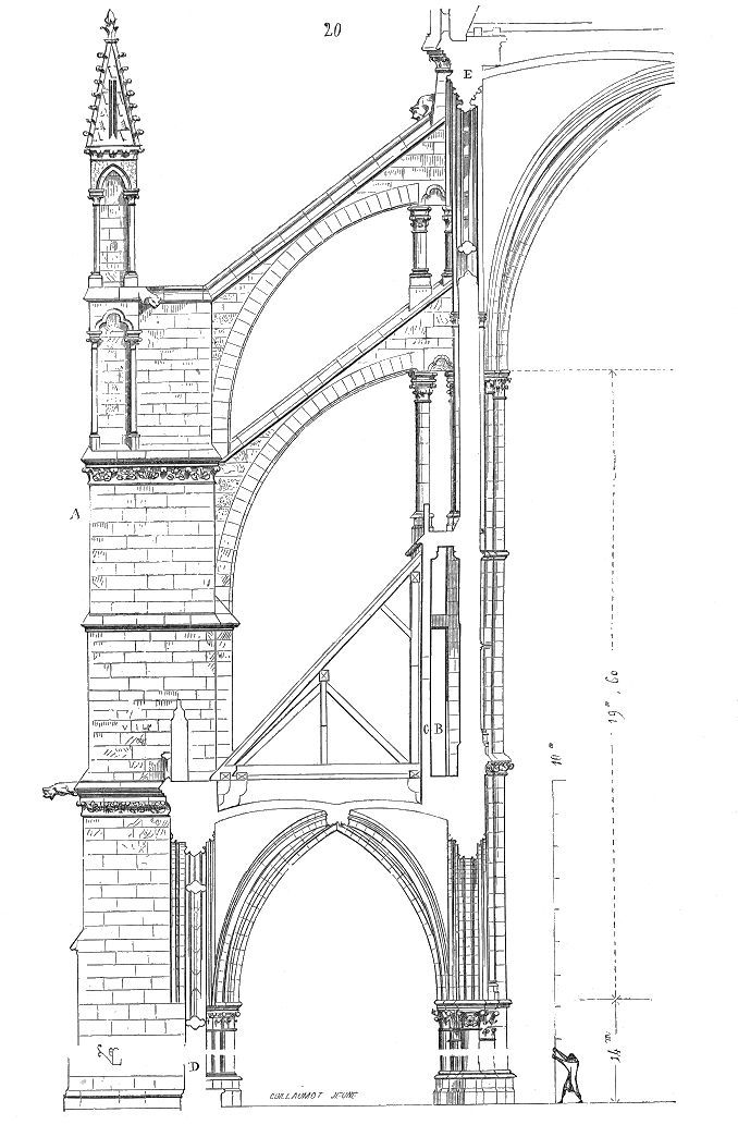 22 best Old architecture sketch images on Pinterest