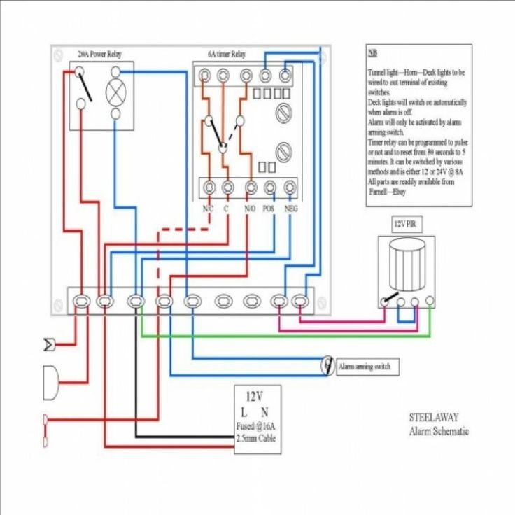 31 best wiring diagram images on pinterest electrical schematic diagram software wiring diagram asfbconference2016 Gallery
