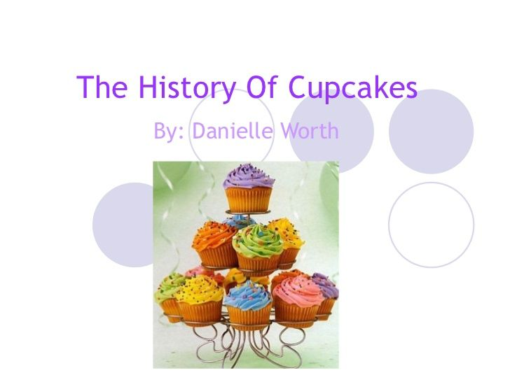 History Of Cake Decorating Timeline : 15 best images about History of cupcakes on Pinterest ...