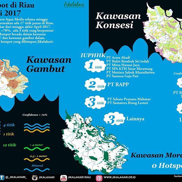 @jikalahari mencatat sebaran hotspot yang ada di Riau pada minggu awal Mei 2017, 1 - 7 Mei adalah 17 titik panas. Data ini diperoleh dari satelit Terra-Aqua Modis dengan melihat sebaran hotspot pada daerah konsesi IUPHHK. Selain itu Jikalahari juga memetakan bahwa hotspot-hotspot tersebut ada yang muncul di kawasan gambut dan mineral.  ____________ @jikalahari noted the distribution of hotspots in Riau during first week on 1 - 7 May 2017 is 17 hotspots. This data was obtained from Terra-Aqua…