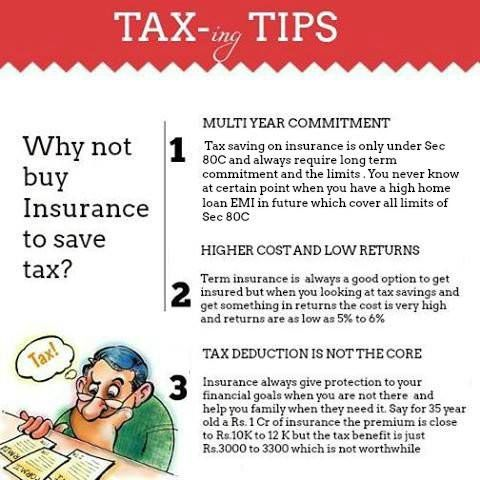 Axing the tax : Buying Insurance just to save tax makes no sense.Insurance is for protecting the future-