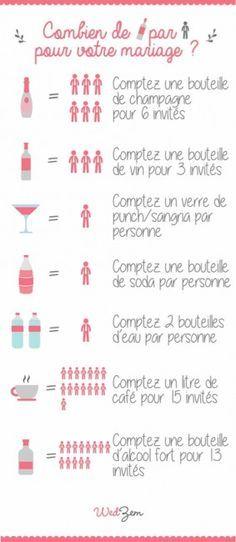 Conseil : combien de bouteilles par personne pour votre mariage | Wedzem