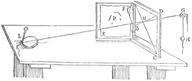 """The instrument Durer used for drawing the lute, """"Treatise on Measurement with Compasses and Straightedge (Underweysung der Messung mit dem Zirkel und Richtscheyt)"""", Nuremberg, 1525"""